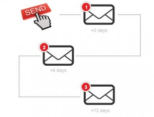 Onboarding email marketing series