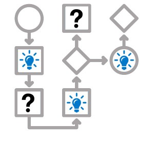 Email marketing strategic insights & development