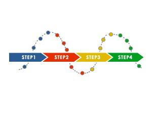 Email marketing journey development