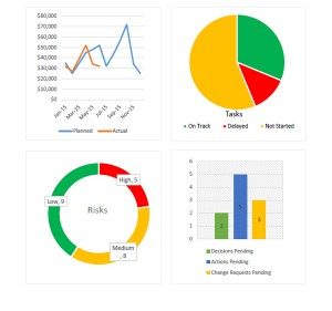 Email marketing reporting dashboards